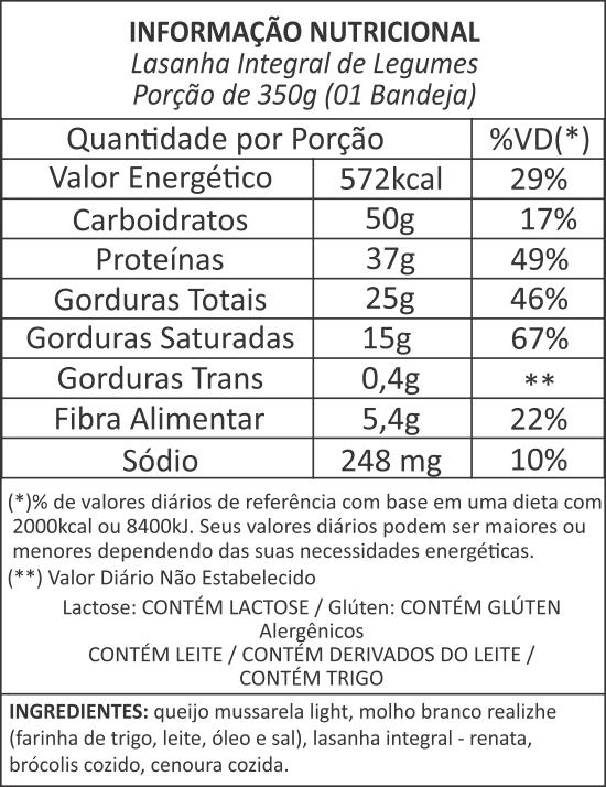 realizhe_tb_nutri_lasanha_int_legumes